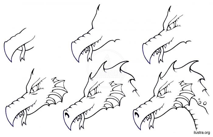Ilustra Org Tecnicas De Arte Como Dibujar Retratos Dragones
