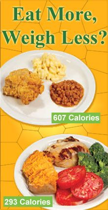 Find target heart rate weight loss