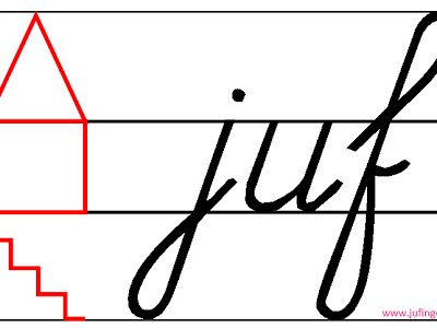 miniatuurvoorbeeld een drive item schrijven 2de
