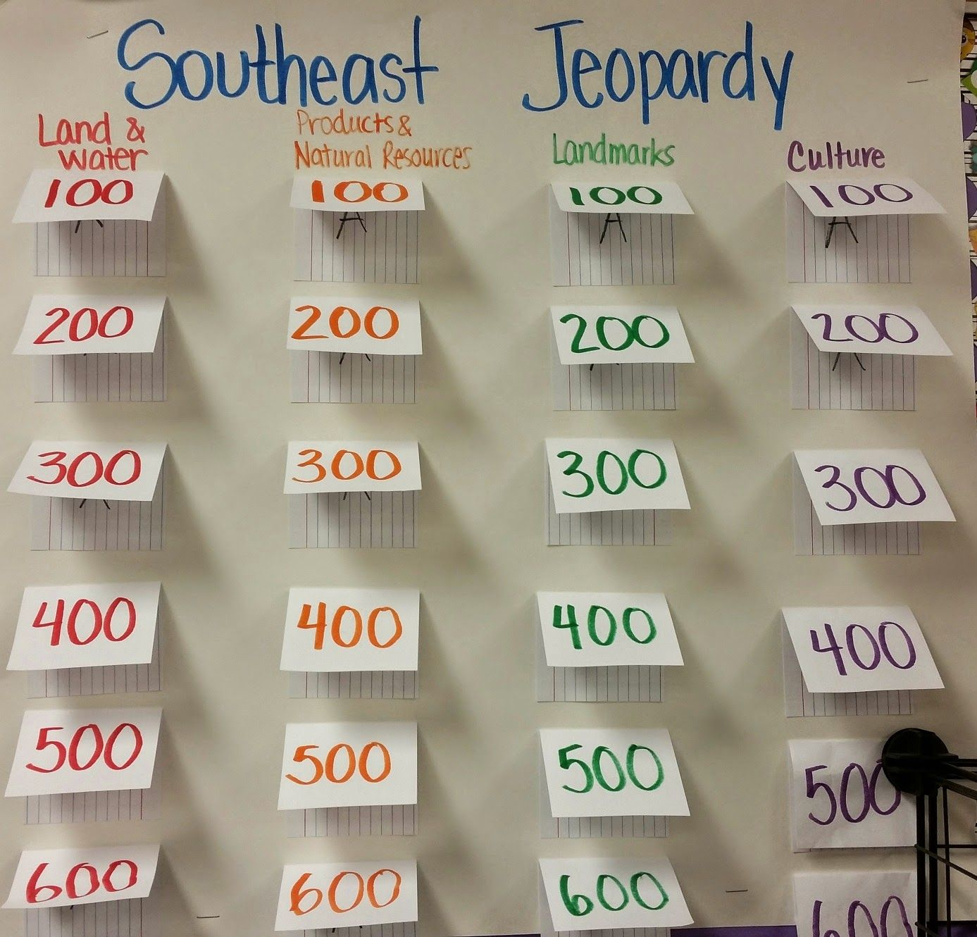 Jeopardy Review Posters