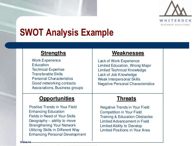 Personal Swot Analysis  Google Search  Managing Styles