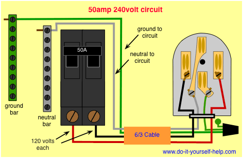 wiring diagram for a 50 amp, 240 volt circuit breaker