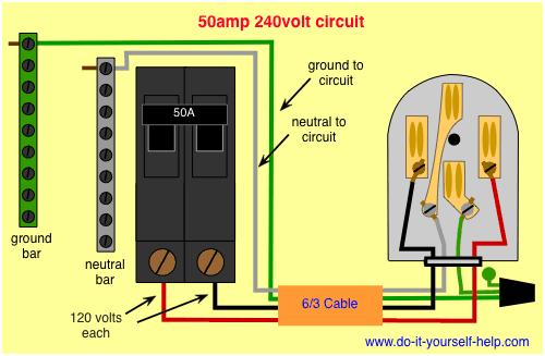 wiring diagram for a 50 amp, 240 volt circuit breaker | Home electrical  wiring, Electrical wiring, Electrical system Pinterest