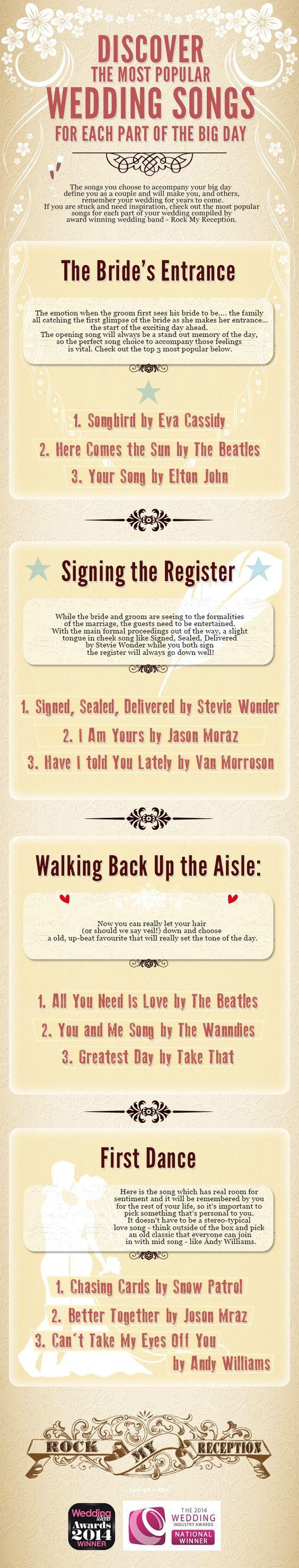 Best 25 Most Popular Wedding Songs Ideas On Pinterest