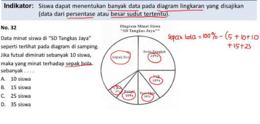 Cara Menghitung Diagram Lingkaran Dan Contoh Soal Diagram