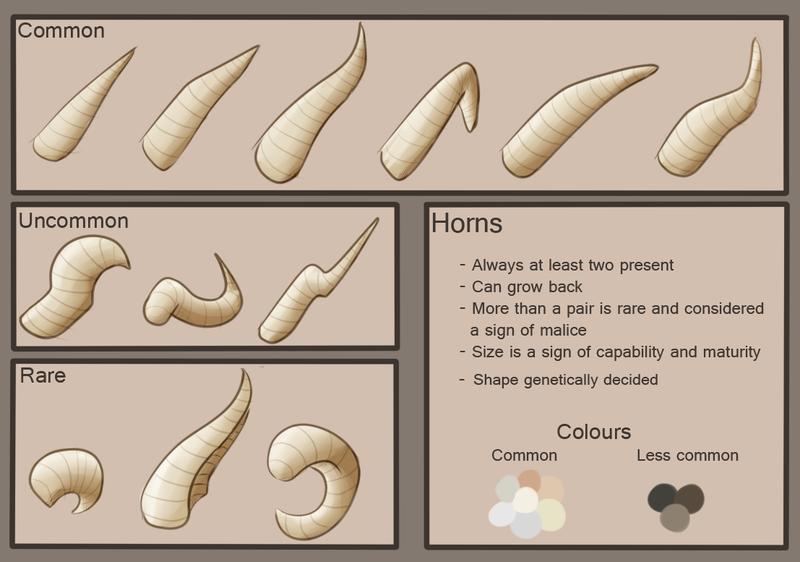 Open Species Elsae Ardu Demon Drawings Drawing Accessories Horns