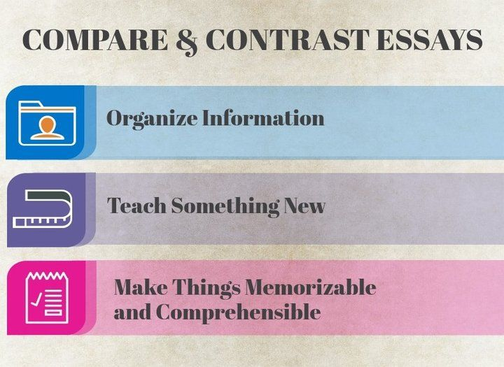 the three functions of compare and contrast essay education here you can the main tips on how to write a winning compare and contrast essay if you feel you need assistance contact us and we will write a great