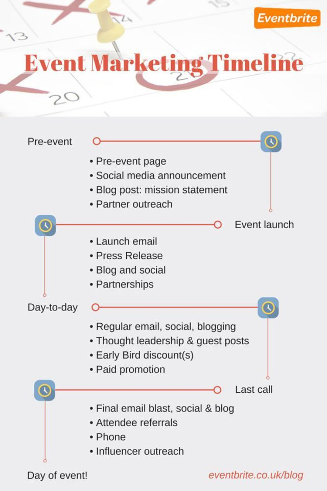 Fundraising Infographic Event Marketing Strategy Timeline - Fundraising timeline template