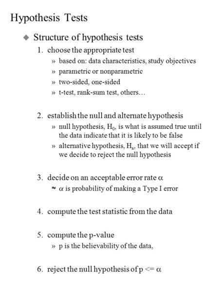 Get a custom written term paper