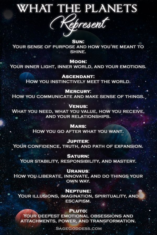 What does each planet represent in astrology sun