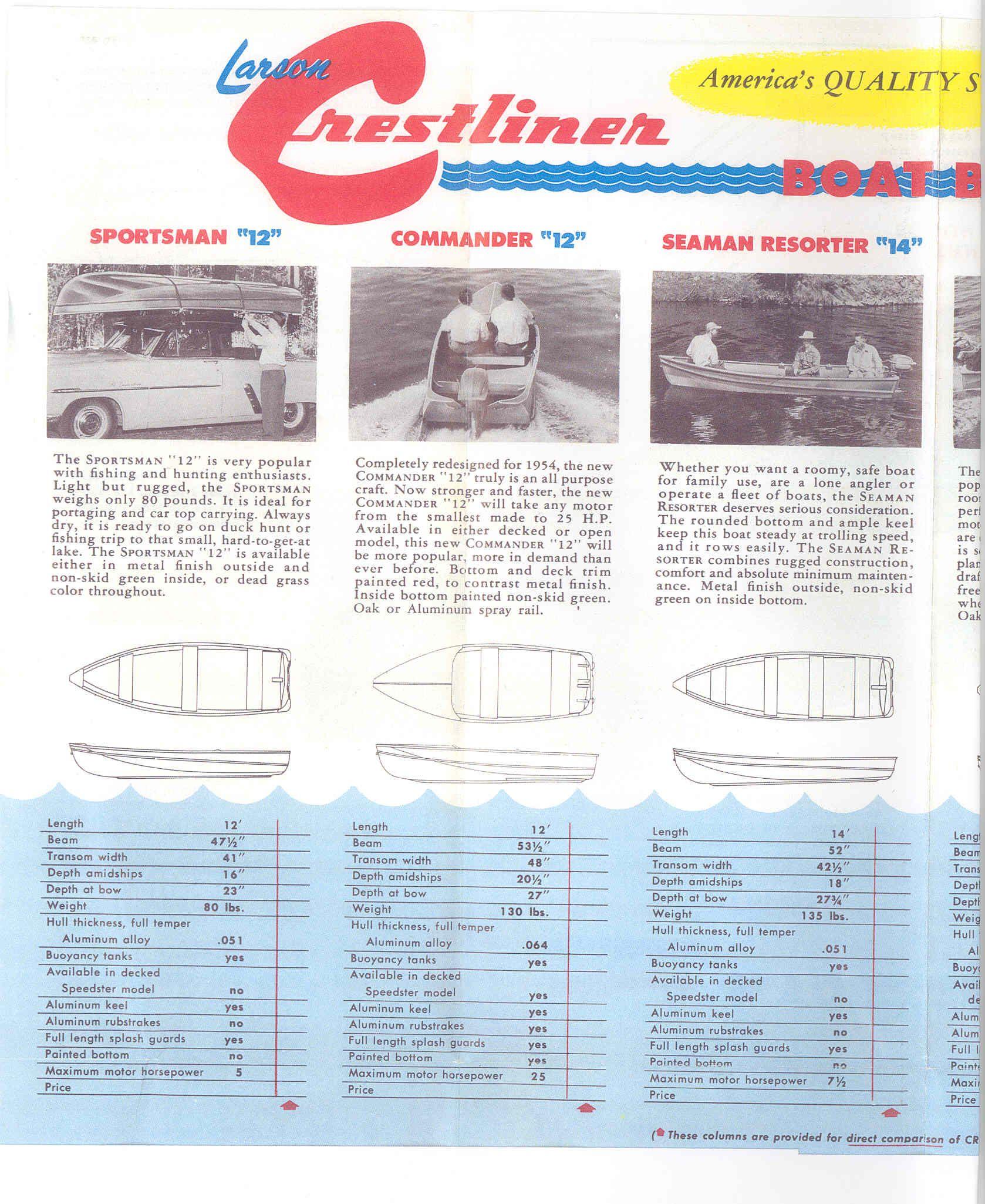 1954 Larson Crestliner Catalog Page 3 Boat Pinterest Pontoon Wiring Diagram