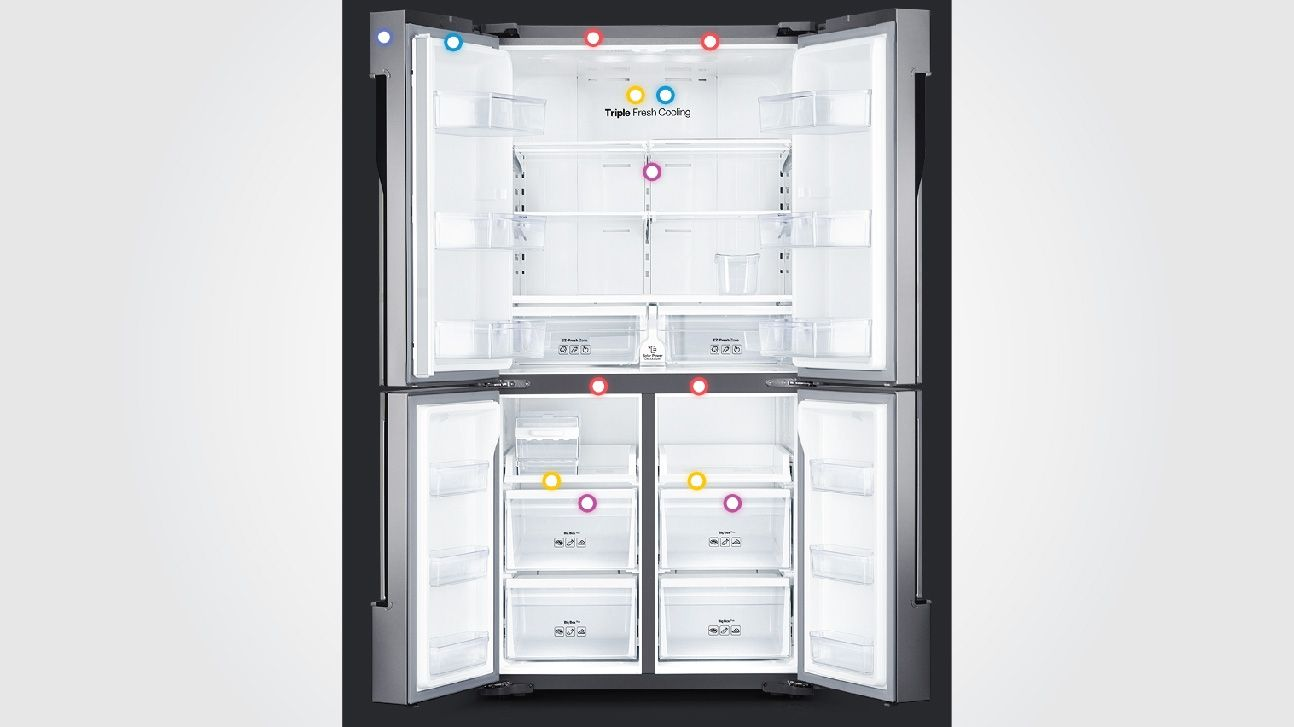 Samsung refrigerator double door new models