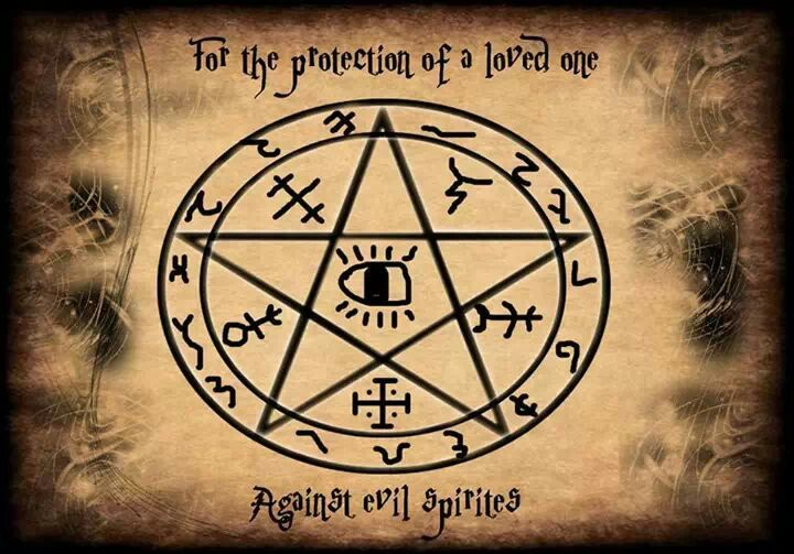 Protection Symbols Against Evil Spirits For The Protection Of A