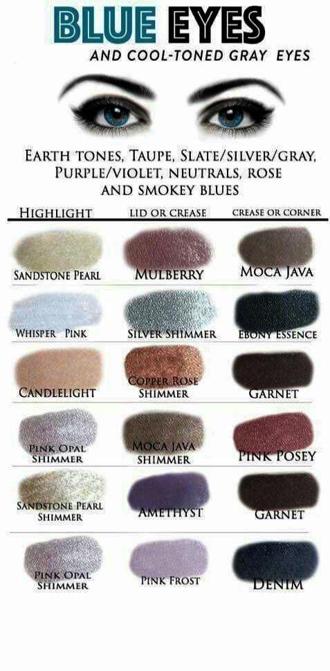 Photo of MSQ Eye Makeup Brushes 12pcs Rose Gold Eye Makeup Brushes Set with Soft Natural Hairs & Real Wood Handle for Eyeshadow, Eyebrow, Eyeliner, Blending – Rose Gold – Eye Makeup Blog