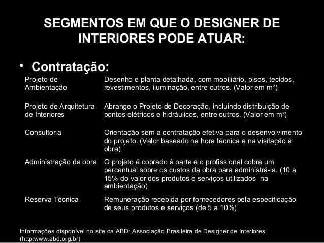 design de interiores desenho - Pesquisa Google | Decor | Pinterest