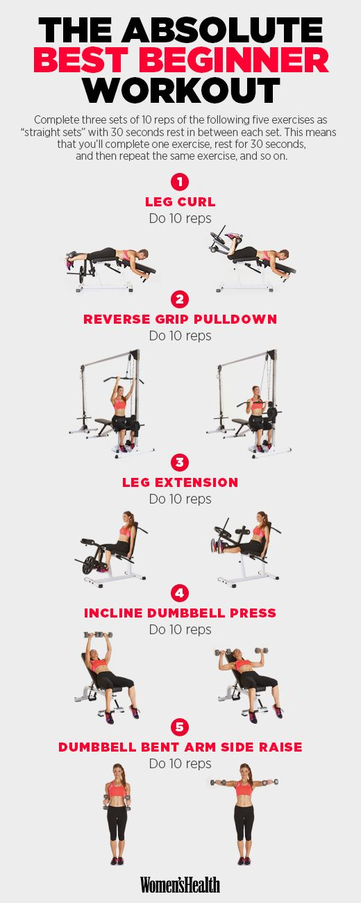 The Most Effective Workout For All Yall New Years Resolutioners