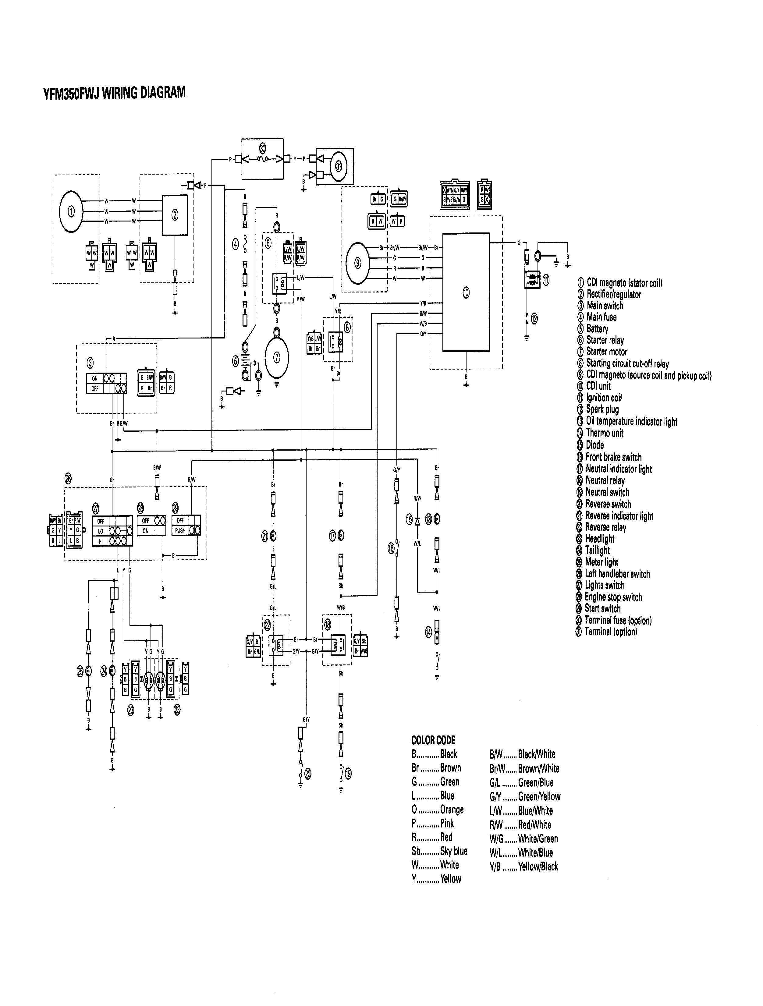 Yamaha Warrior 350 Wiring Specs Wiring Diagram Schematic