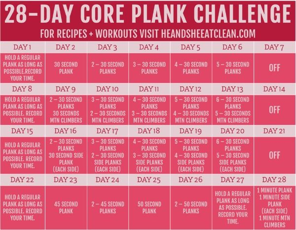 Challenge yourself with this 28-Day Core Plank Challenge! #core #abs #fitness #challenge #heandsheea...