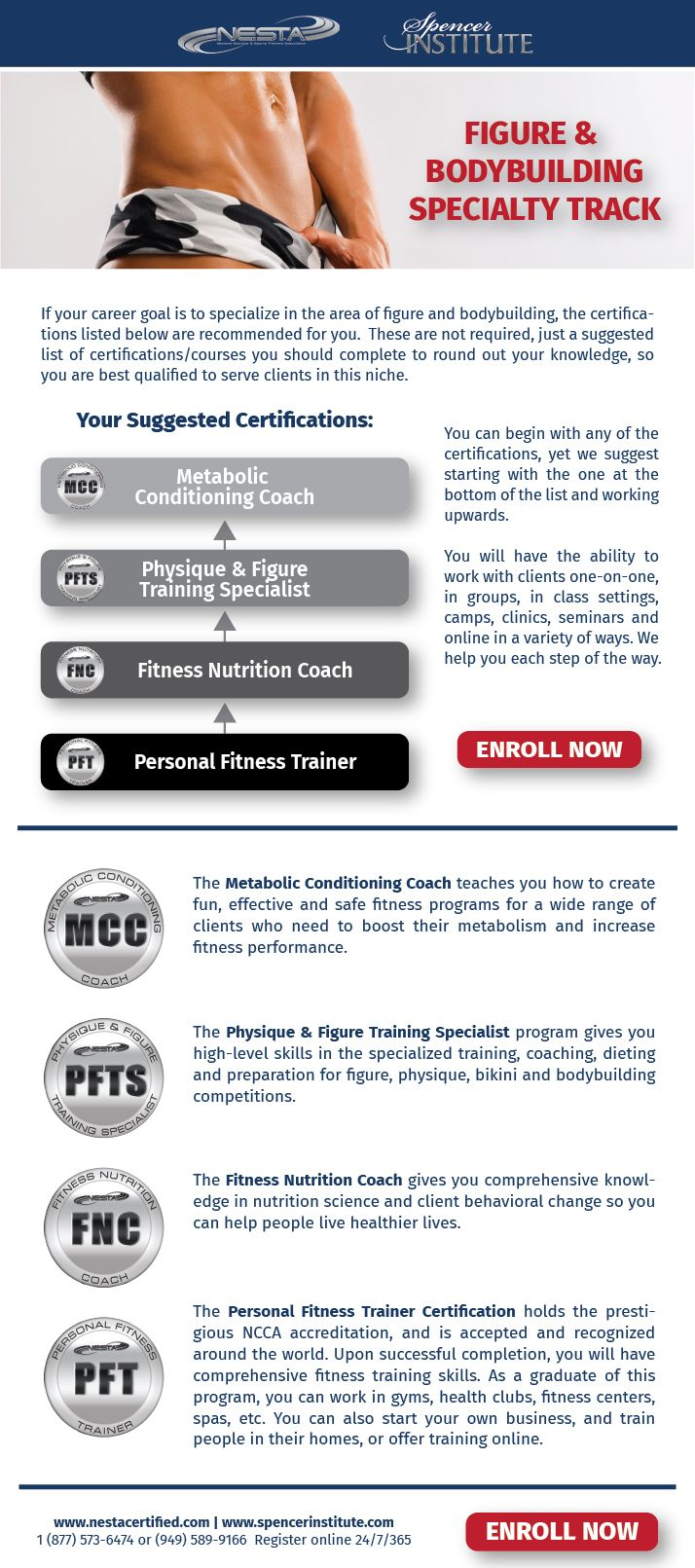 Nesta Personal Trainer Certification Personal Training Pinterest