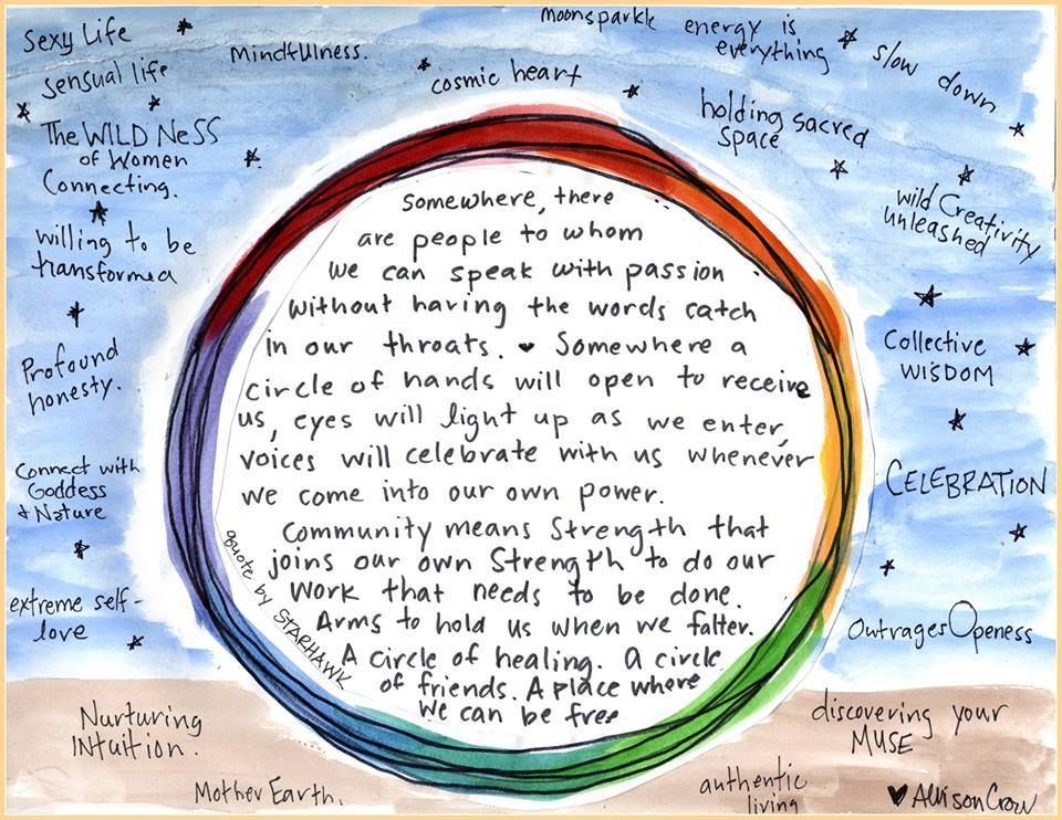 Come Full Circle Quotes: SOMEWHERE,THERE ARE PEOPLE TO WHOM WE CAN SPEAK WITH