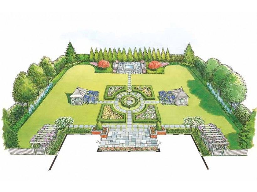 Eplans Landscape Plan The Grandeur Of A European Palace Or Estate Garden Comes Alive In The Formality An Landscape Plan Traditional Landscape Garden Planning