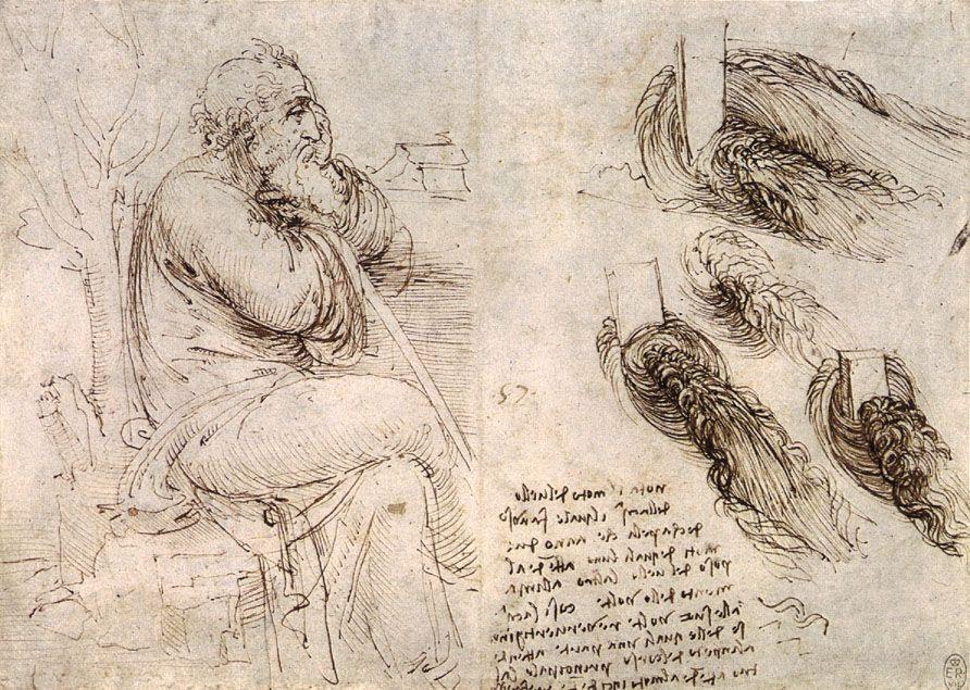 Leonardo da Vinci Sketchbooks , Resources for Art Students at CAPI ::: Create Art Portfolio Ideas @milliande.com