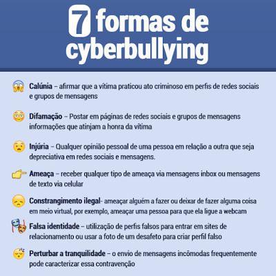 7 tipos mais comuns de bullying virtual que você pode denunciar: ift.tt/2cpCaJC