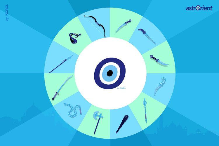 حساب برجك البروج وفقا تنجيم العربية والتي من اثني عشر الأسلحة أنت استخدام لدينا مجانا تنجيم العربية آلة حاسبة لاكتشاف Astrology Calculator Signs Palm Reading