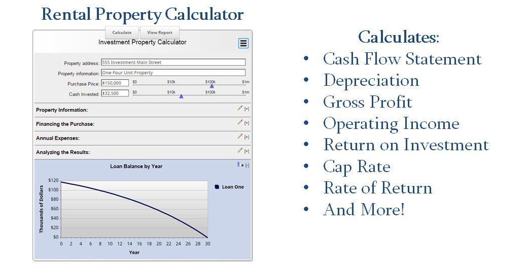 Investing - Rental Property Calculator ROI Cash flow statement