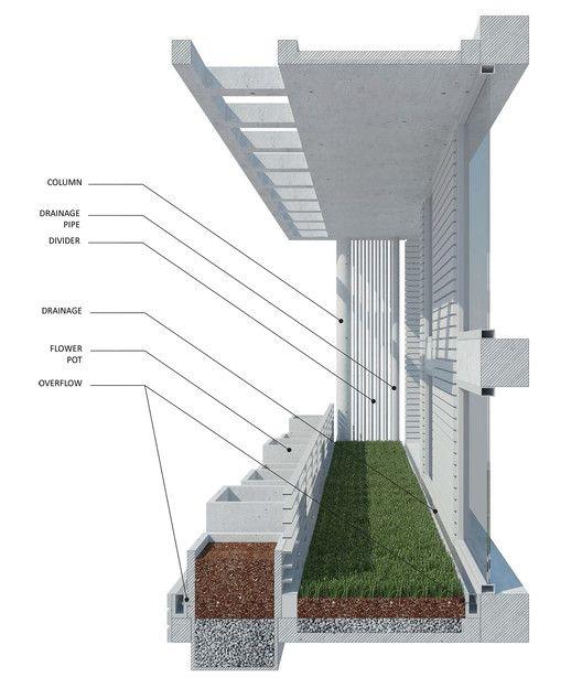 Galer a de penda dise a villas en altura con jardines for Edificios con jardines verticales