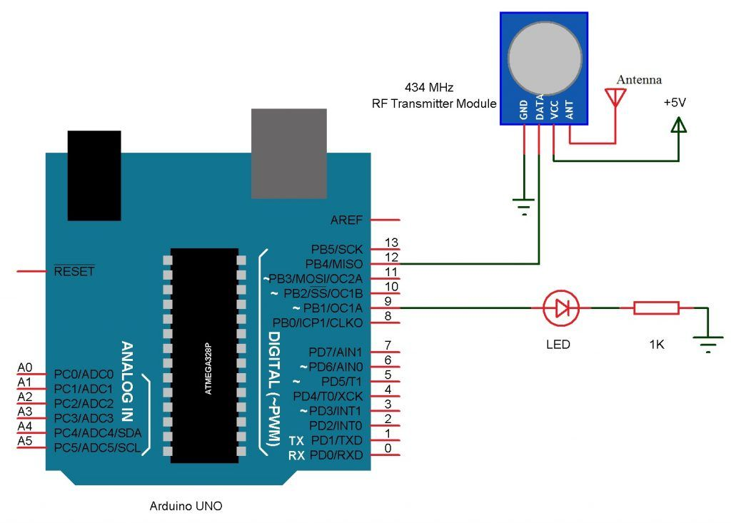 How to Write a Library the Easy Way   Arduino   Pinterest   Arduino