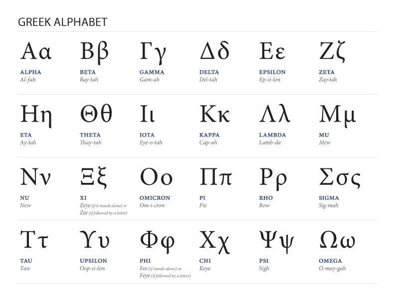 greek alphabet worksheet bagruinfo – Greek Alphabet Worksheet