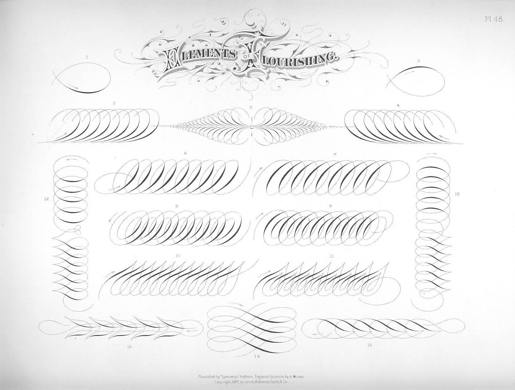 """""""Times New Roman""""-The New Spencerian Compendium Of Penmanship...my embroidery inspirations"""