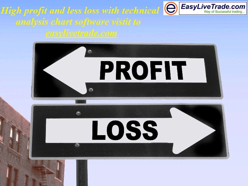 Stock market trading usa