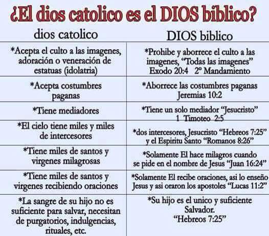 God El Dios Católico Es El Dios Bíblico Exodo 20 4 2do Mandamiento Jeremías 10 2 1 Timoteo 2 5 Palabra De Vida Bíblicos Versículos De La Biblia
