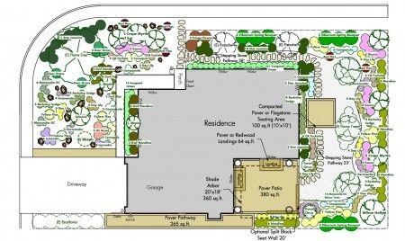 front and yard planting plan