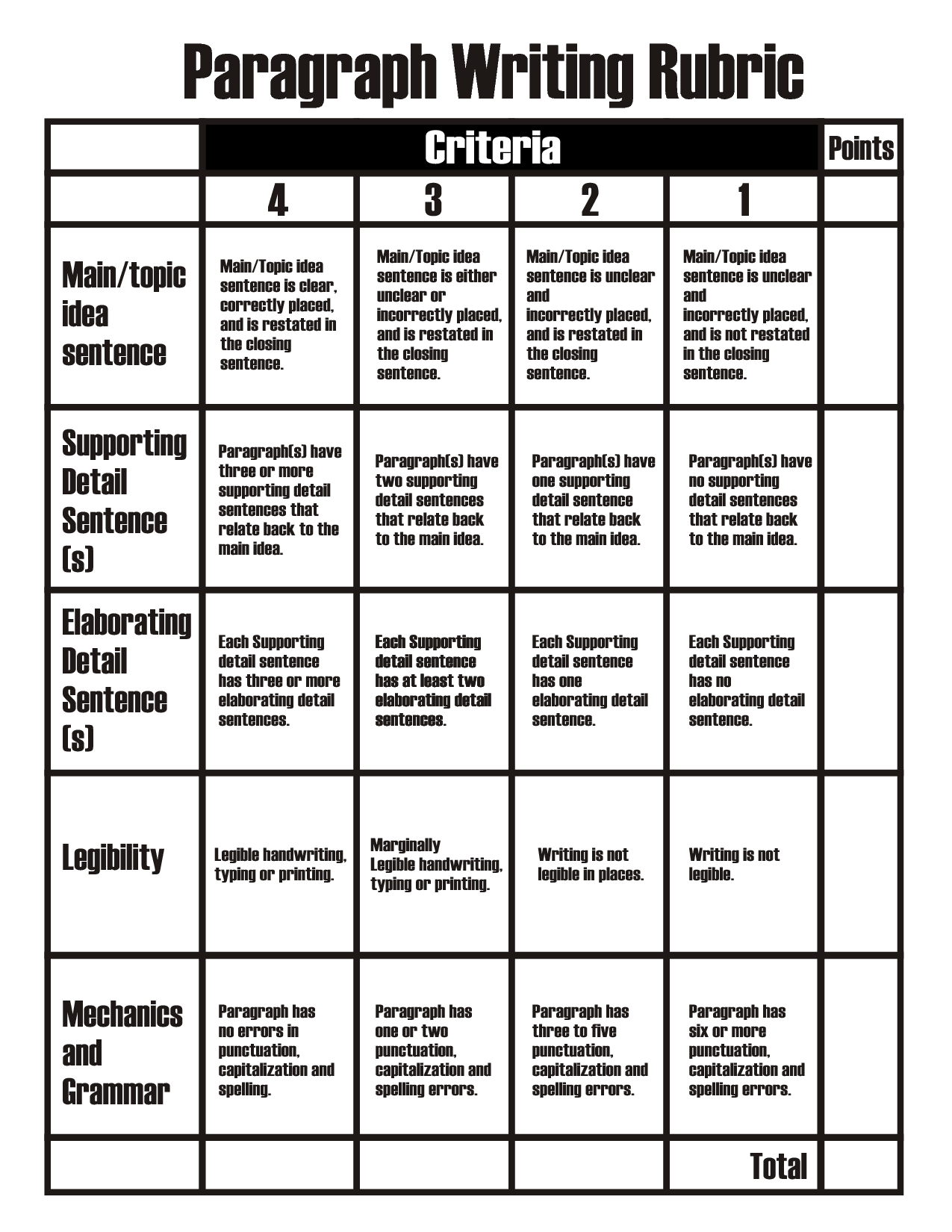 photo essay rubric high school Here you will find a simple essay rubric for elementary grade students, along with a few examples and tips on how to use them.