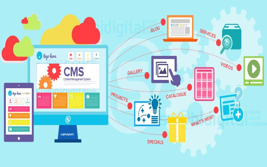 Howto Choose An Ideal Cms Website Development Platform In 2020 Web Design Services Web Development Design Website Development