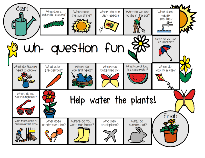 wh question spring board game pdf - Google Drive | Games