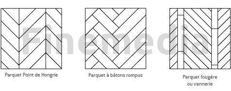 Motifs de pose de parquet : types, caractéristiques (avec images) | Carrelage en chevrons