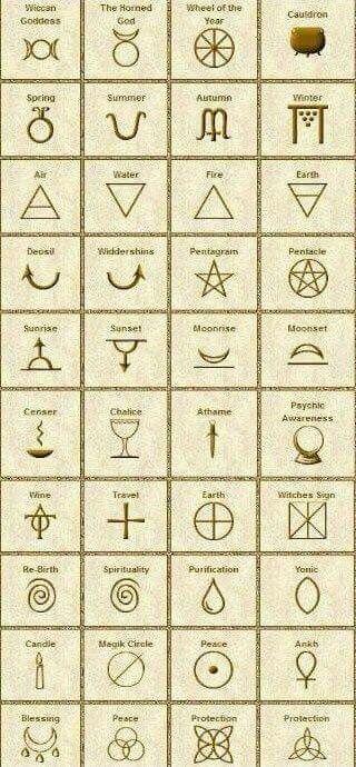 Celtic Symbols Magick And More Pinte