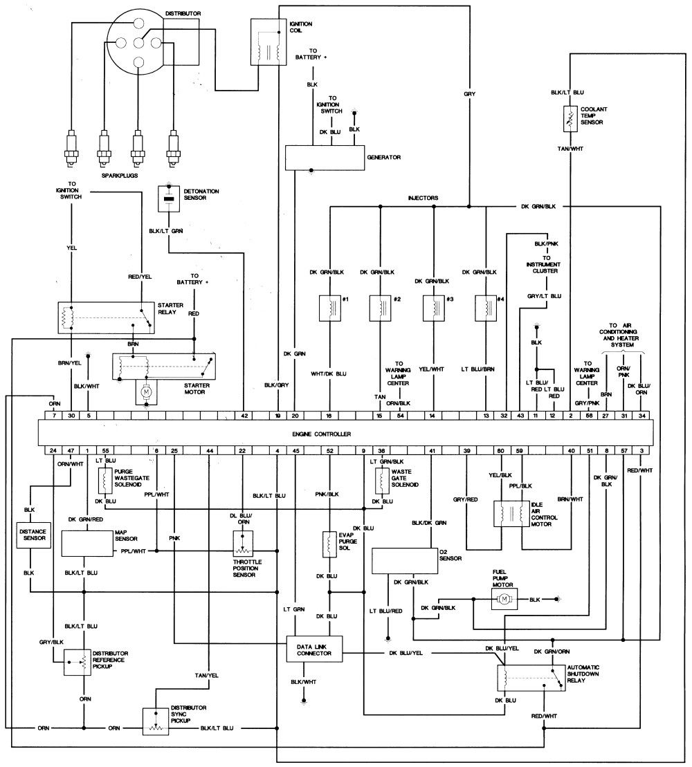 Wiring Diagram for Ignition for 2005 town and Country