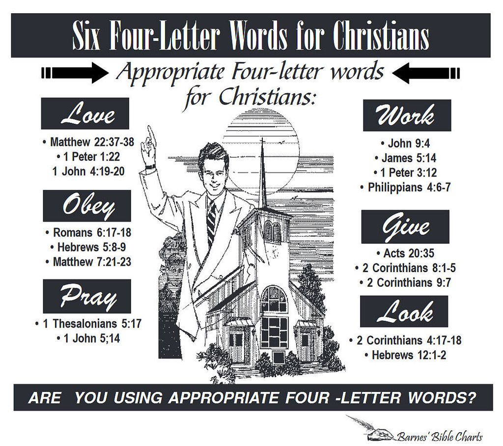 Six Four Letter Words For Christians For Over 2 Centuries Christianity Was Successful Without The Divisive Teachings Of Denominations Creeds