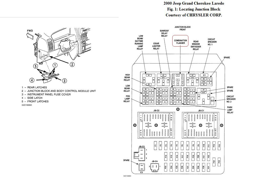 77d701421c7bc4fefcd903408b0de651 its more complicated than just a fuse, here is the complete 2007 Jeep Grand Cherokee Wiring Diagram at mifinder.co