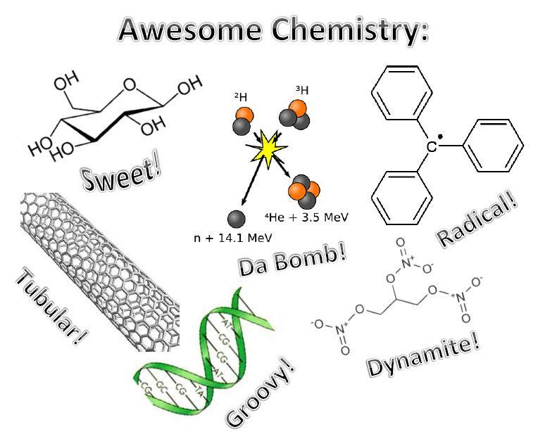 visual chemistry puns chemistry pinterest. Black Bedroom Furniture Sets. Home Design Ideas