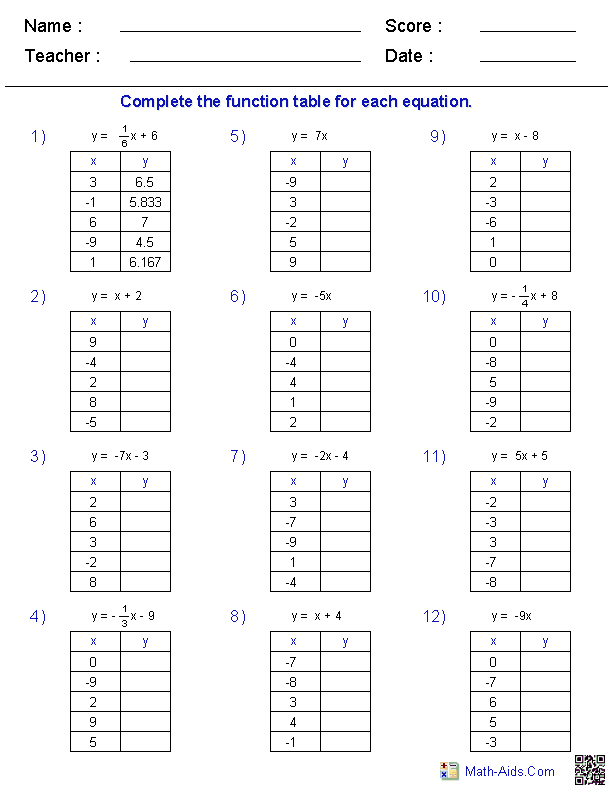 Dynamically Created Math Worksheets (free printable math worksheets ...
