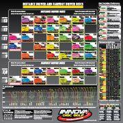 Innova driver chart disc golf pinterest disc golf and golf