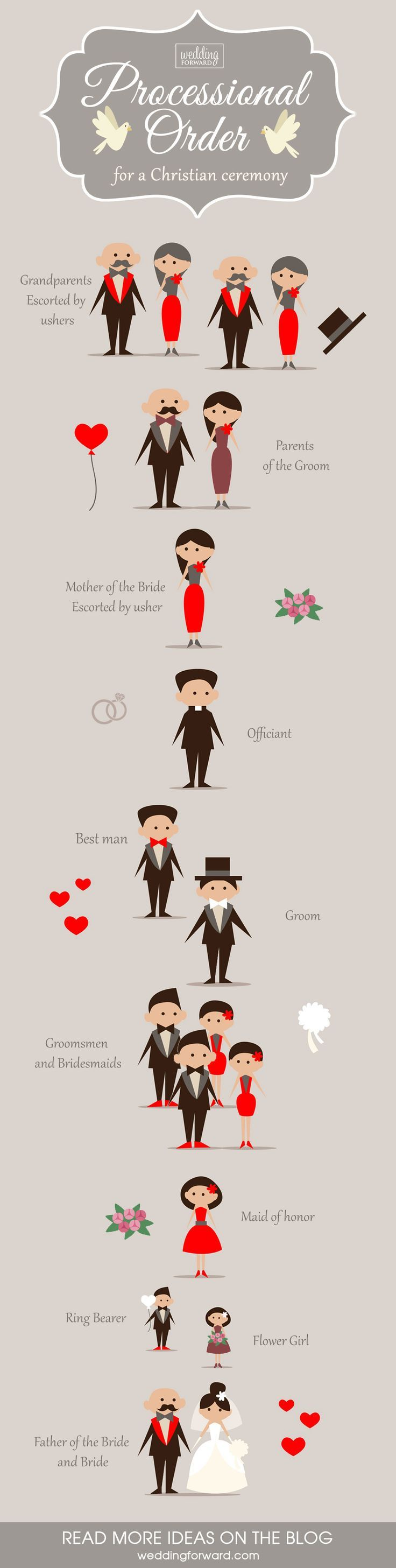 Wedding processional order 4 ideas and rules wedding wedding processional order 4 ideas and rules junglespirit Images