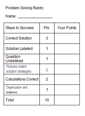 math problem solving rubric 3rd grade
