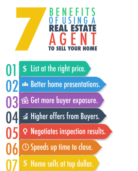 Benefits Of Using A Real Estate Agent  Hire A Realtor Now Http